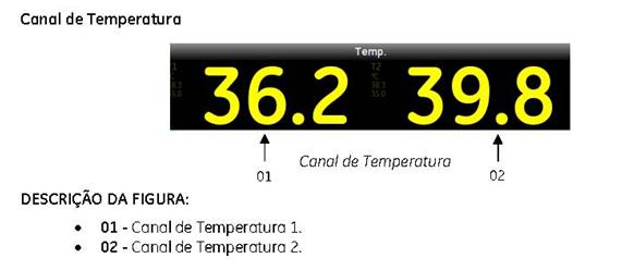 Acessórios para Temperatura